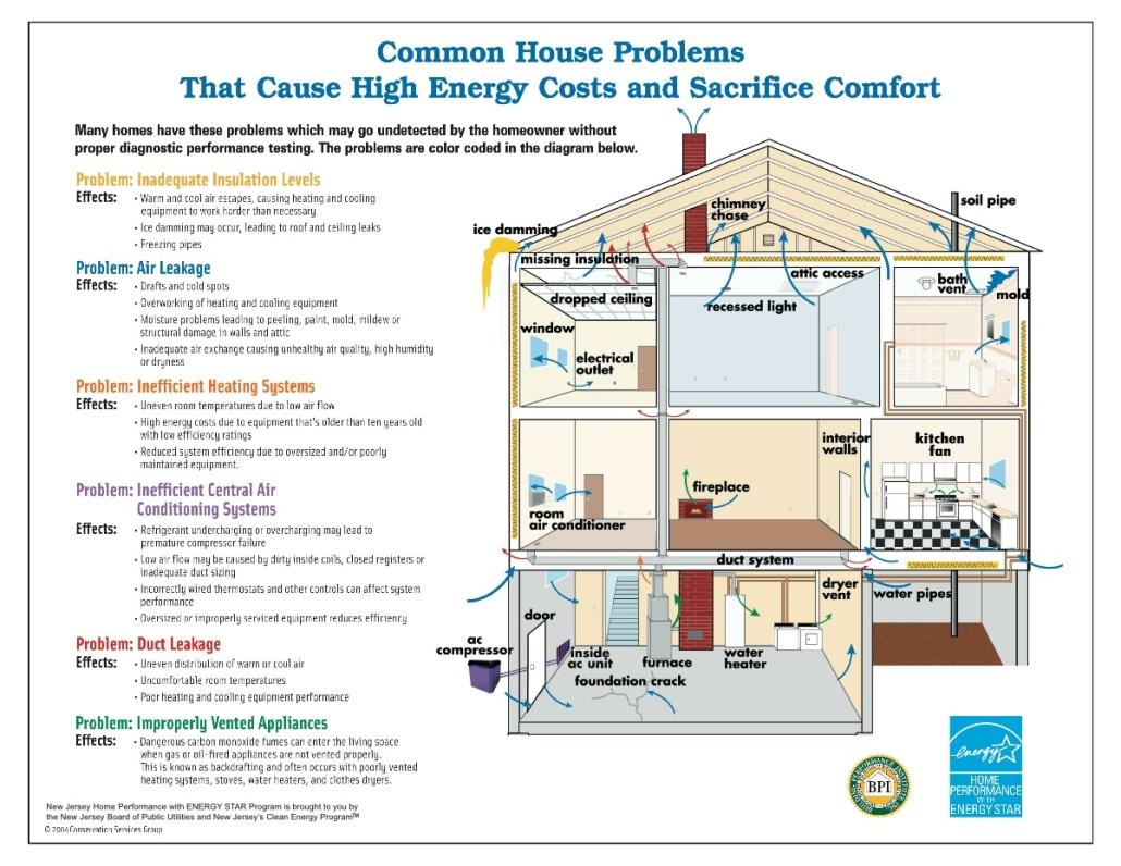 Home Design Construction free 3d home design software youtube Energy Efficient Homes Design Construction